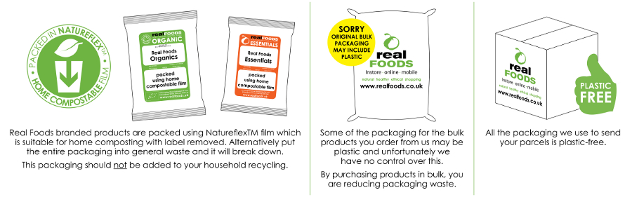 This image has an empty alt attribute; its file name is packaging-infographic-horizontal-for-rpf.jpg